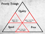 The Unattainable Triangle, Board Games, and You image